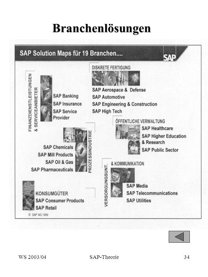 Branchenlösungen WS 2003/04 SAP-Theorie