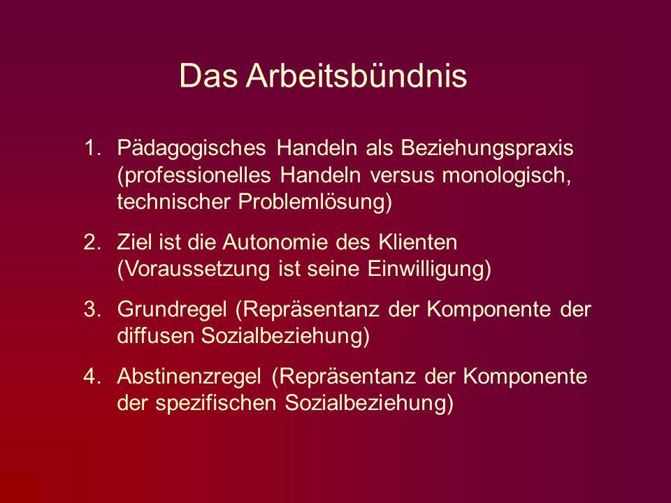 Das Arbeitsbündnis Pädagogisches Handeln als Beziehungspraxis (professionelles Handeln versus monologisch, technischer Problemlösung)