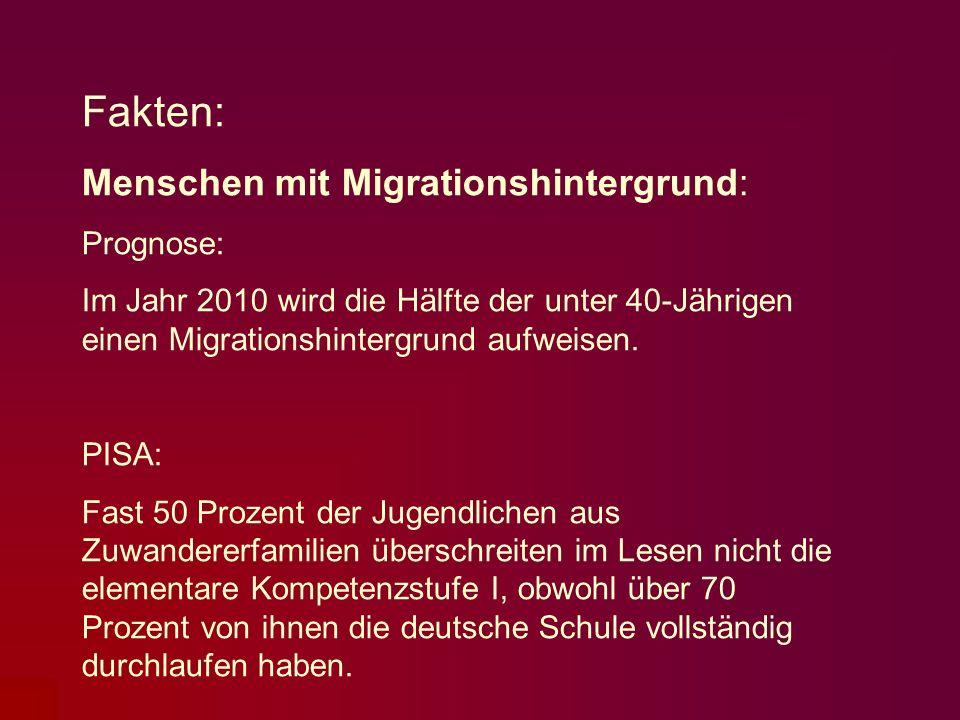 Fakten: Menschen mit Migrationshintergrund: Prognose: