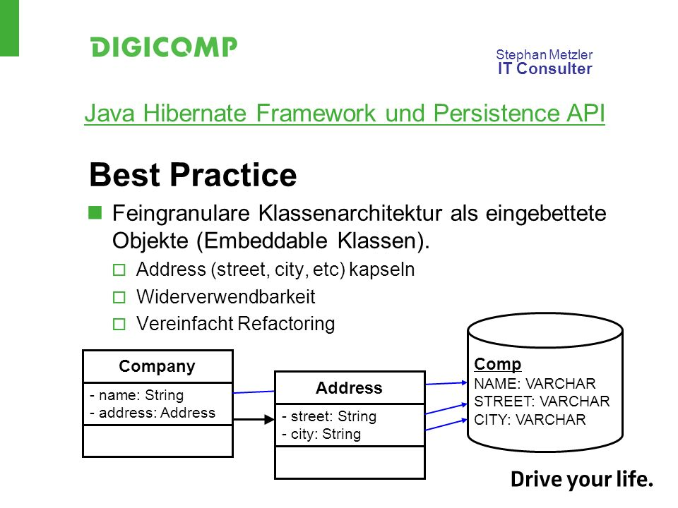 Best Practice Feingranulare Klassenarchitektur als eingebettete Objekte (Embeddable Klassen). Address (street, city, etc) kapseln.