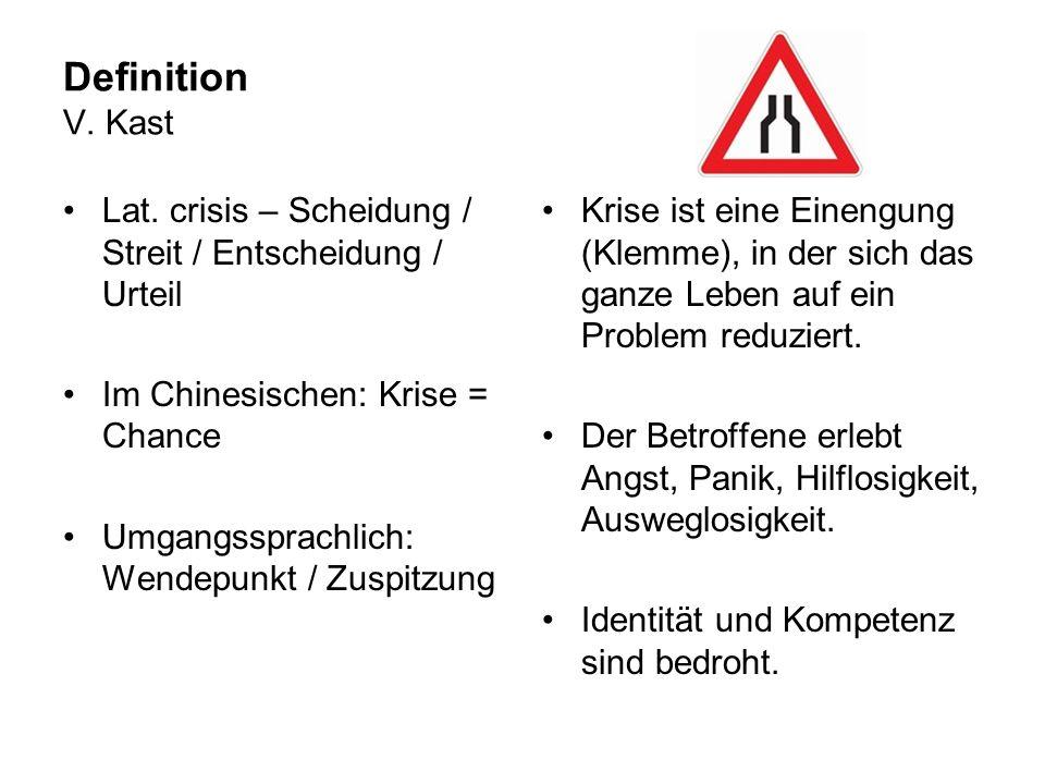 Definition V. Kast Lat. crisis – Scheidung / Streit / Entscheidung / Urteil. Im Chinesischen: Krise = Chance.