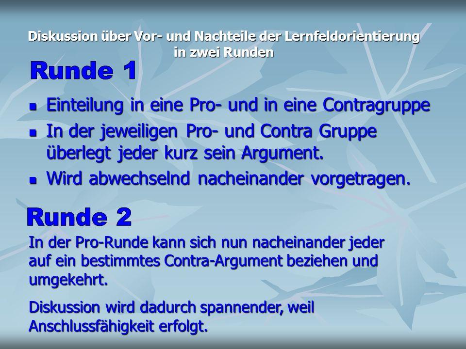 Runde 1 Runde 2 Einteilung in eine Pro- und in eine Contragruppe