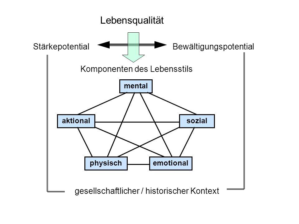 gesellschaftlicher / historischer Kontext