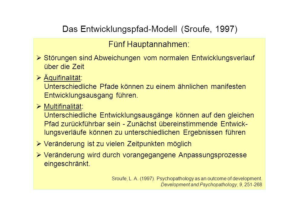 Das Entwicklungspfad-Modell (Sroufe, 1997)