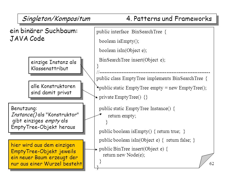 Singleton/Kompositum 4. Patterns und Frameworks