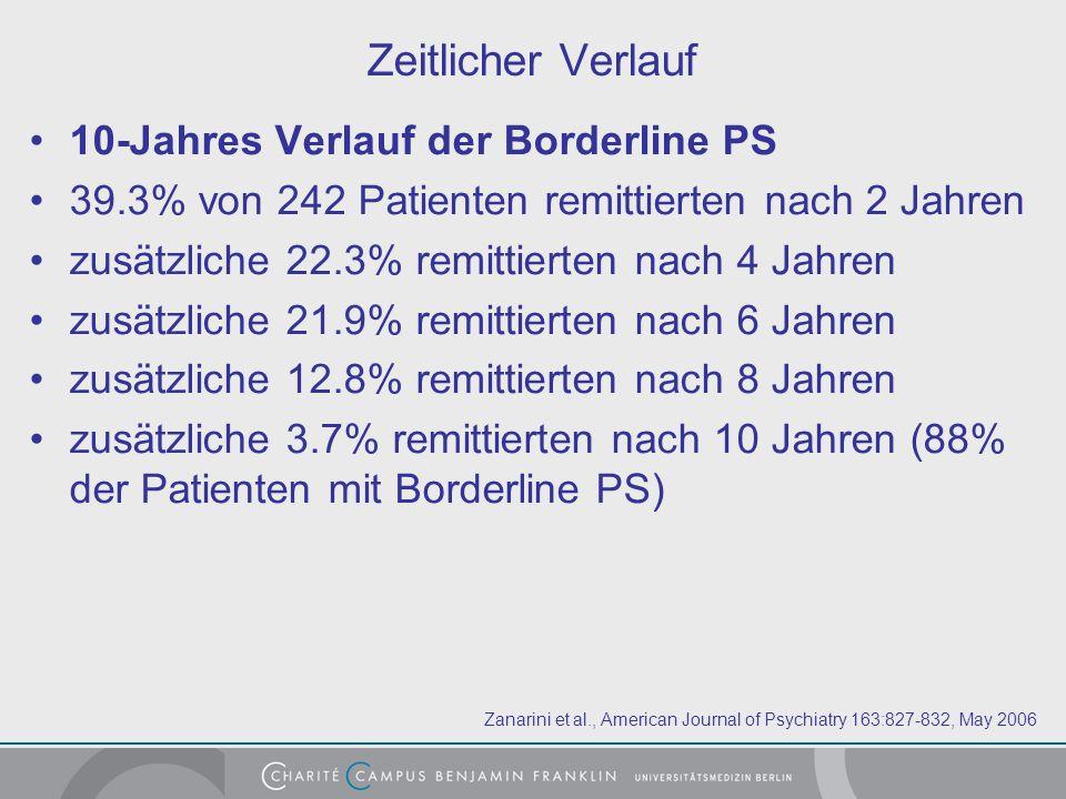 Zeitlicher Verlauf 10-Jahres Verlauf der Borderline PS