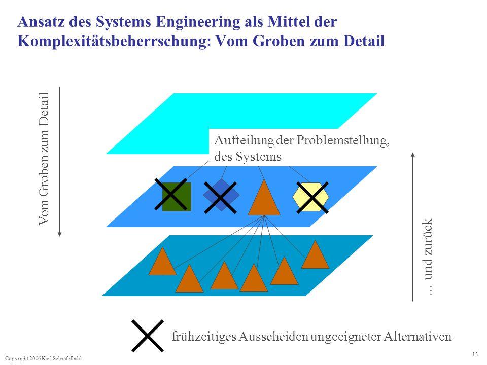 Ansatz des Systems Engineering als Mittel der Komplexitätsbeherrschung: Vom Groben zum Detail