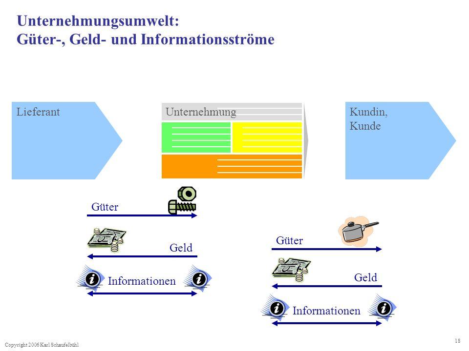 Unternehmungsumwelt: Güter-, Geld- und Informationsströme