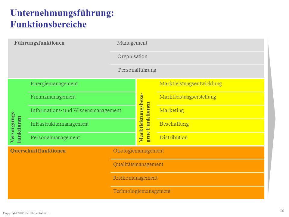 Unternehmungsführung: Funktionsbereiche