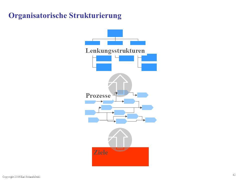 Organisatorische Strukturierung