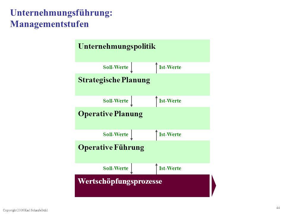 Unternehmungsführung: Managementstufen