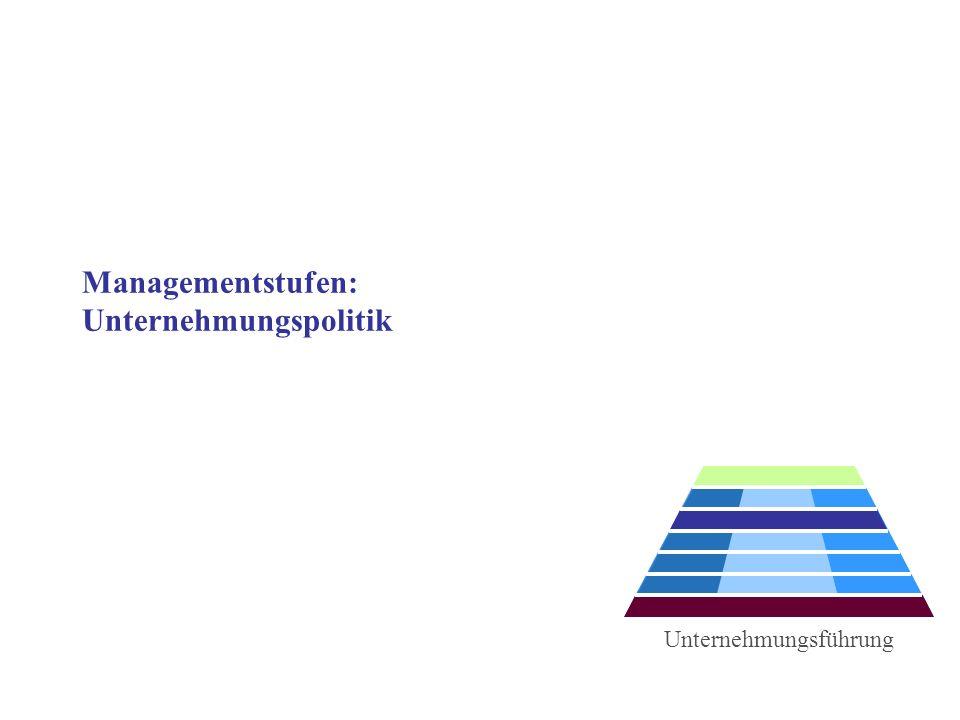 Managementstufen: Unternehmungspolitik