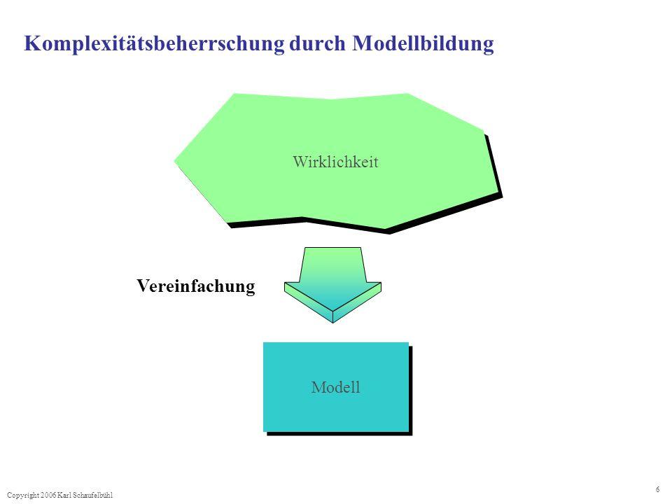 Komplexitätsbeherrschung durch Modellbildung