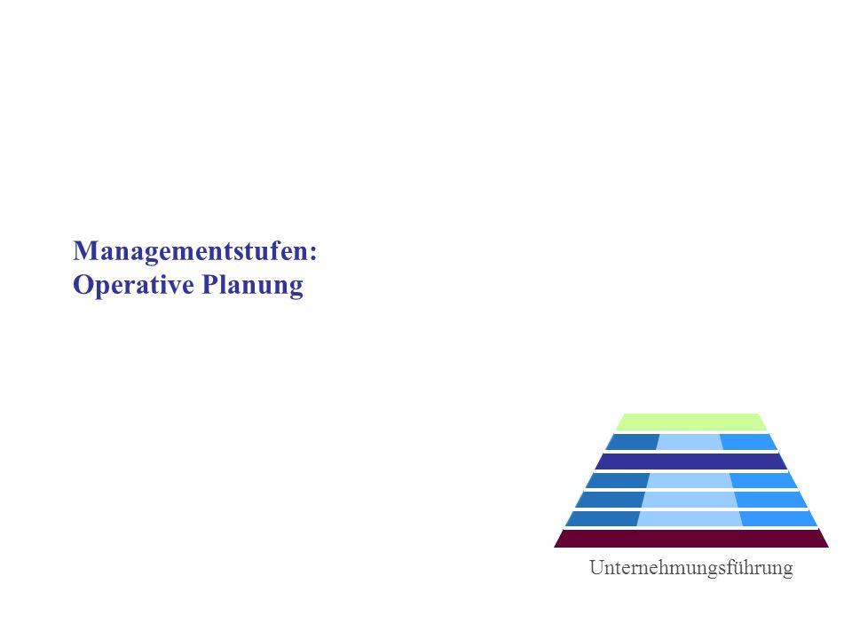 Managementstufen: Operative Planung