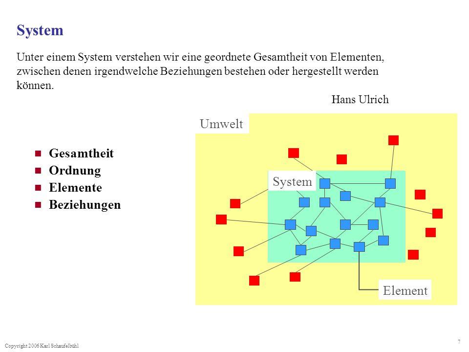 System Umwelt Gesamtheit Ordnung Elemente Beziehungen System Element