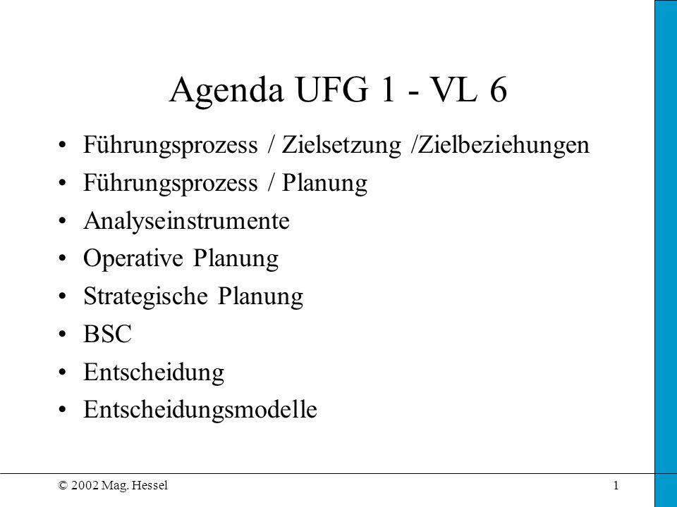 Agenda UFG 1 - VL 6 Führungsprozess / Zielsetzung /Zielbeziehungen