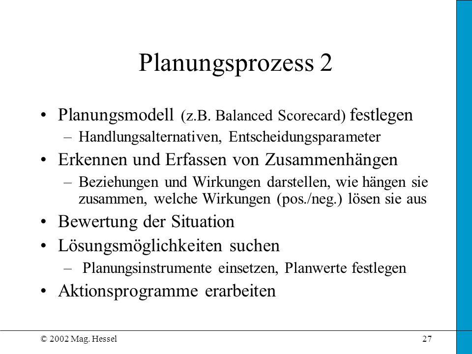 Planungsprozess 2 Planungsmodell (z.B. Balanced Scorecard) festlegen