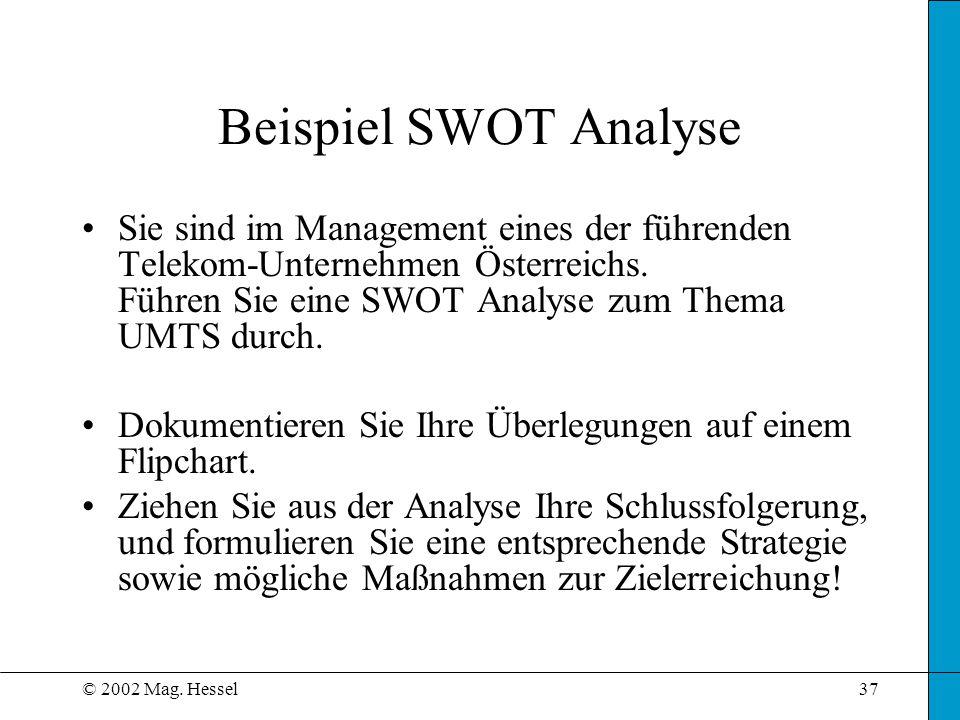 Beispiel SWOT Analyse Sie sind im Management eines der führenden Telekom-Unternehmen Österreichs. Führen Sie eine SWOT Analyse zum Thema UMTS durch.