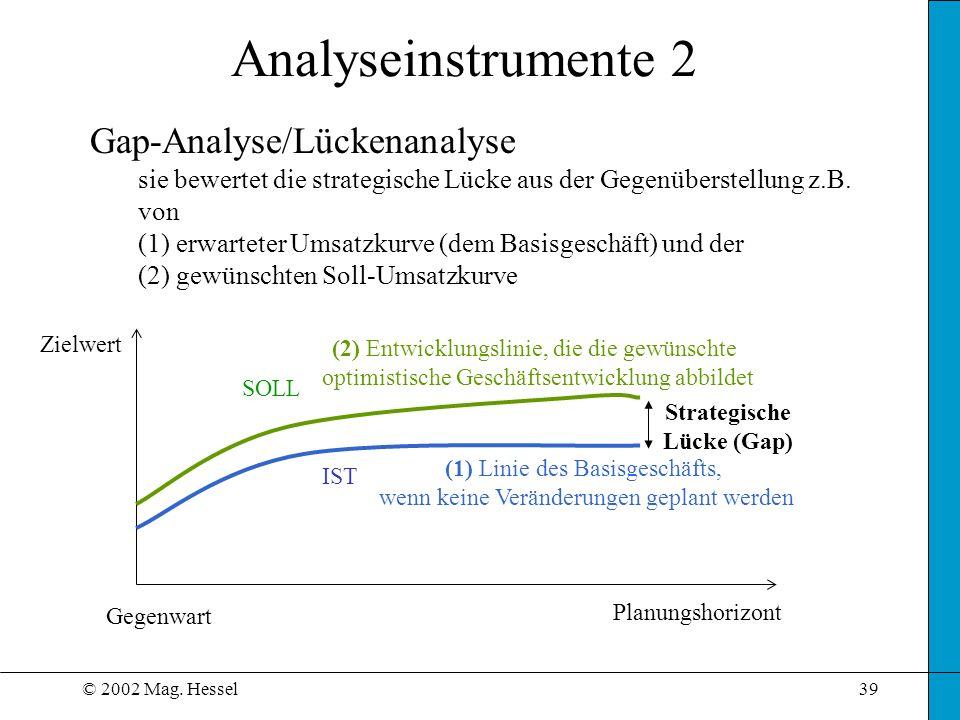 Analyseinstrumente 2 Gap-Analyse/Lückenanalyse