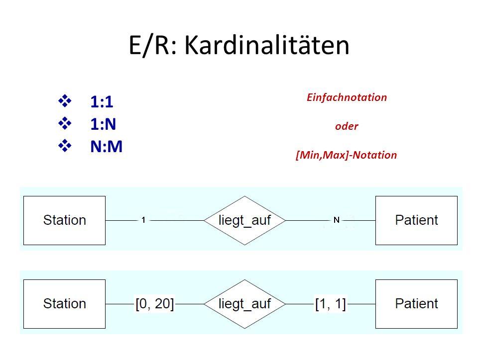 E/R: Kardinalitäten 1:1 1:N N:M Einfachnotation oder