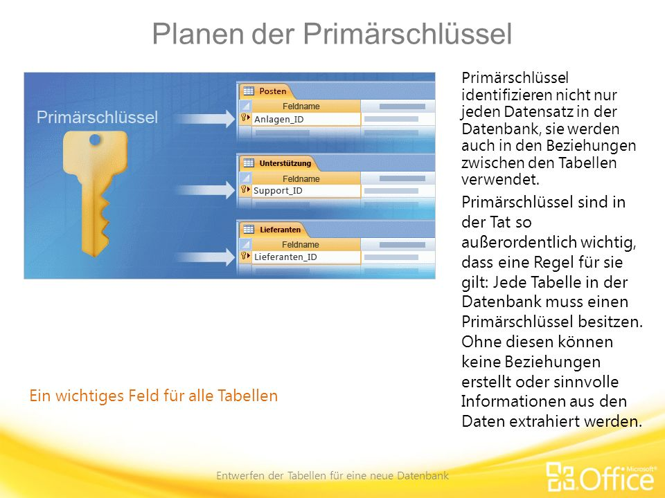 Planen der Primärschlüssel