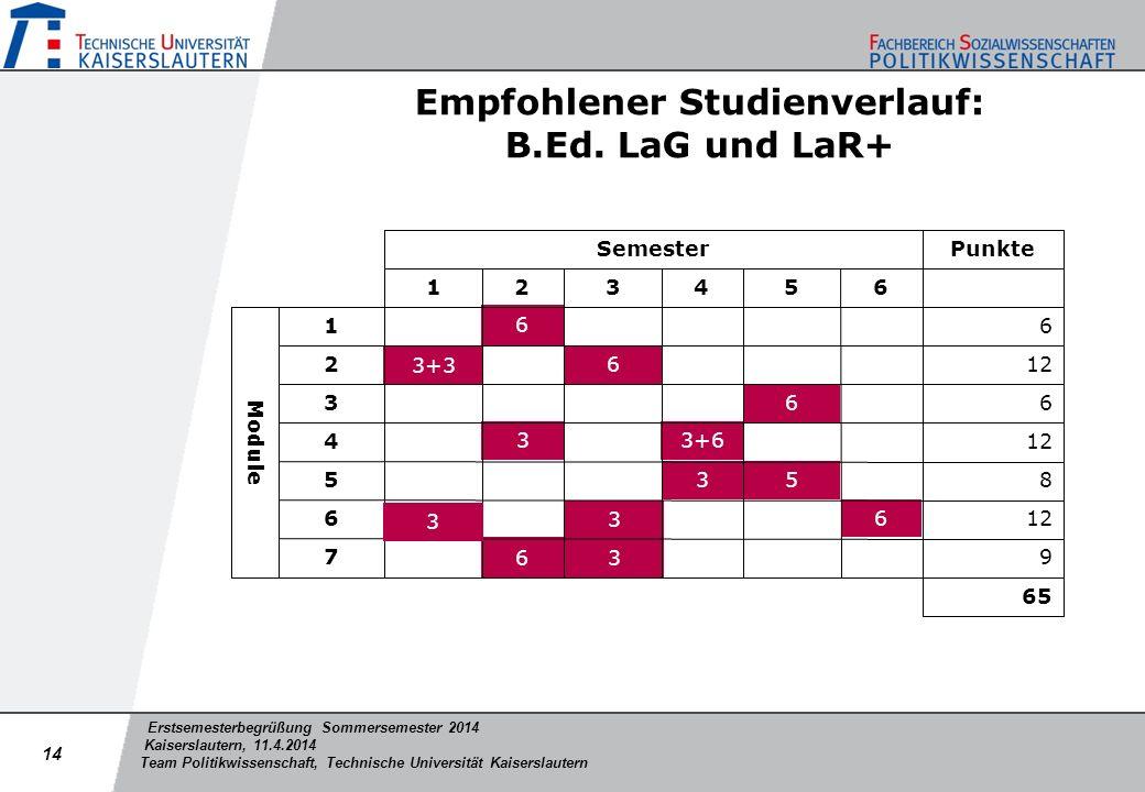Empfohlener Studienverlauf: B.Ed. LaG und LaR+