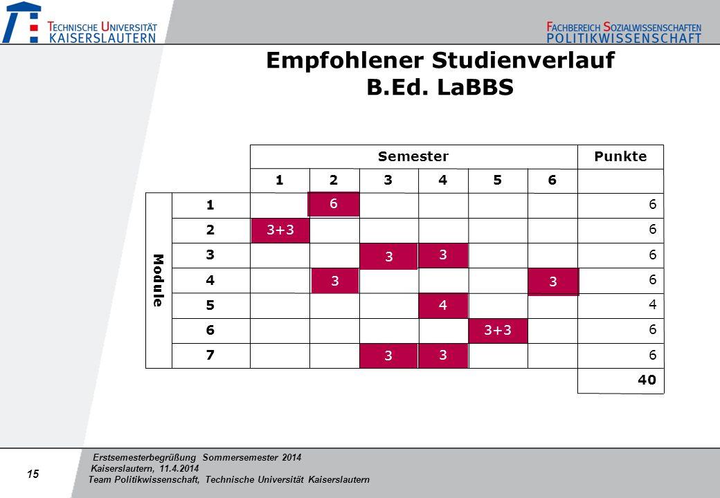 Empfohlener Studienverlauf B.Ed. LaBBS