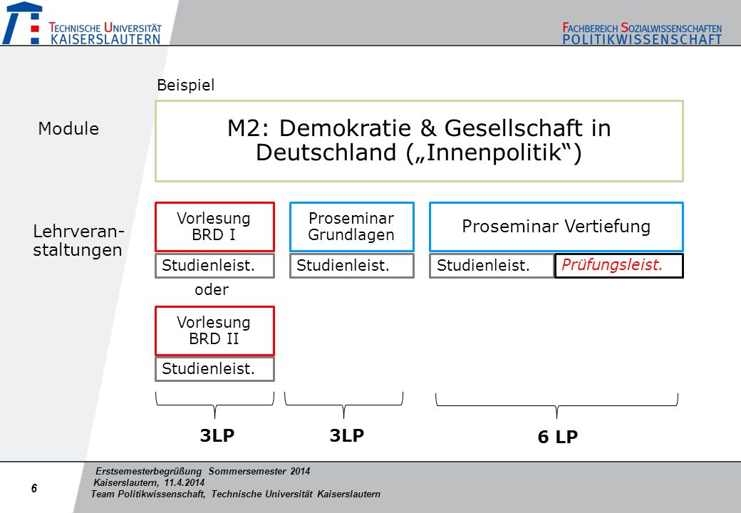 """M2: Demokratie & Gesellschaft in Deutschland (""""Innenpolitik )"""