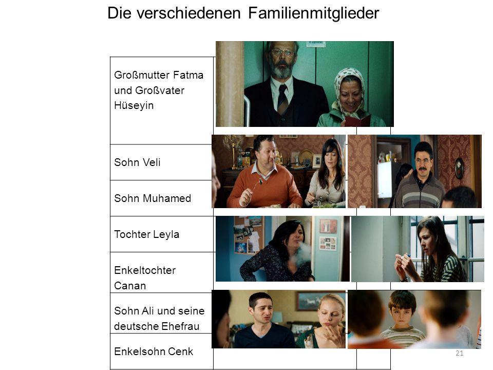 Die verschiedenen Familienmitglieder