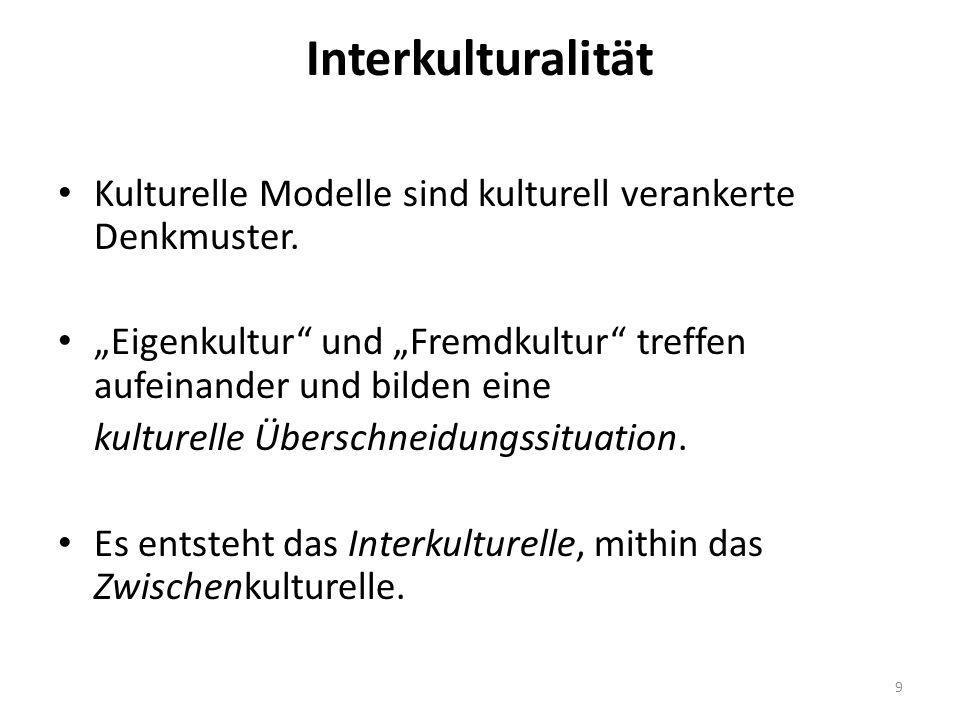 """Interkulturalität Kulturelle Modelle sind kulturell verankerte Denkmuster. """"Eigenkultur und """"Fremdkultur treffen aufeinander und bilden eine."""