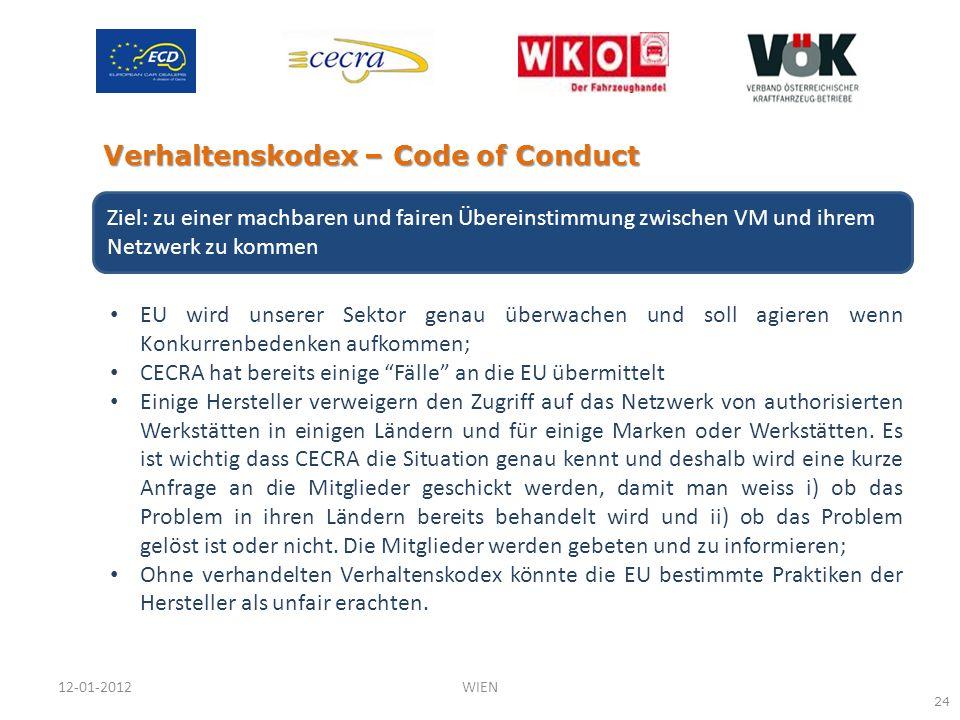 Verhaltenskodex – Code of Conduct