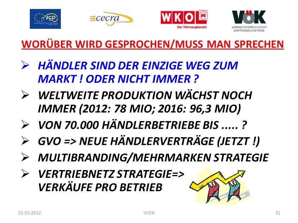 WORÜBER WIRD GESPROCHEN/MUSS MAN SPRECHEN