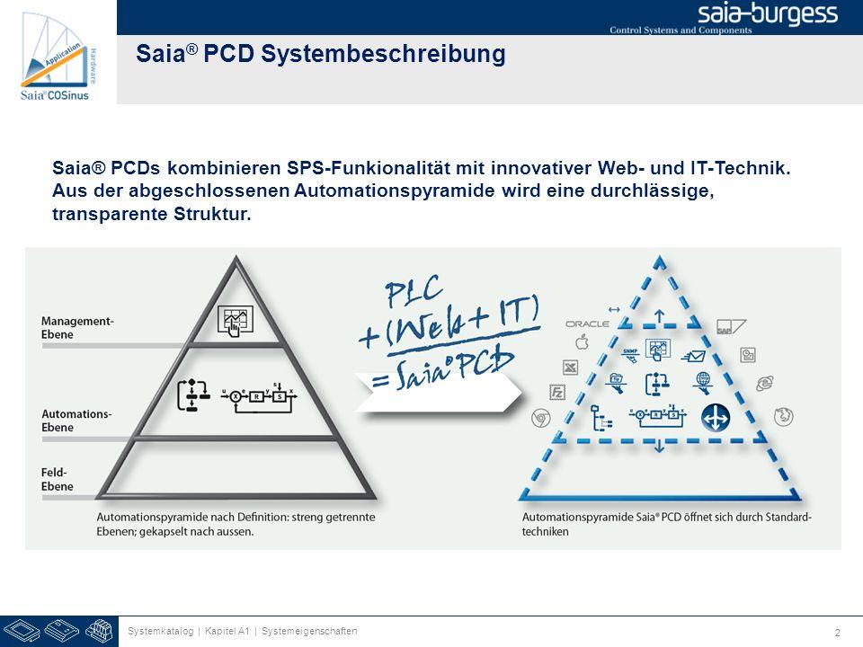 Saia® PCD Systembeschreibung