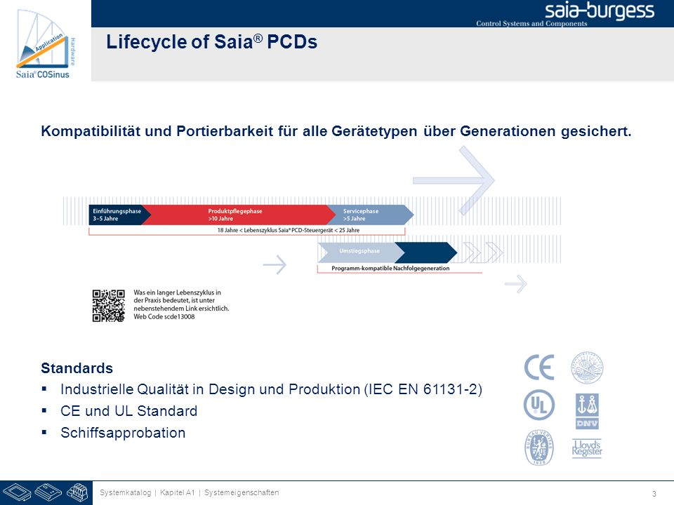 Lifecycle of Saia® PCDs