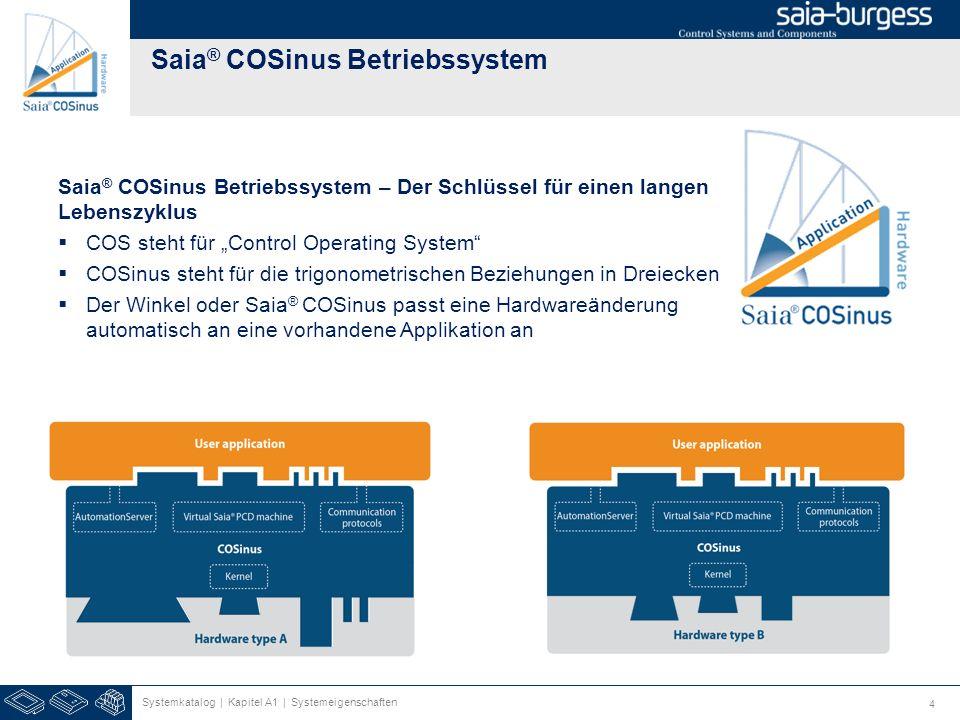 Saia® COSinus Betriebssystem