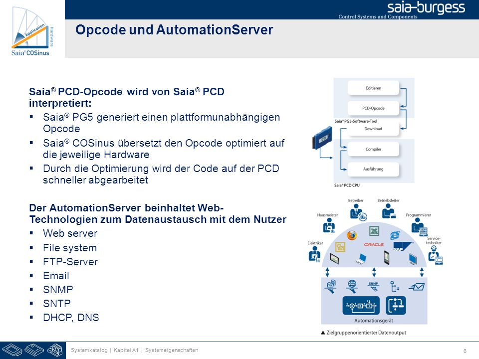 Opcode und AutomationServer