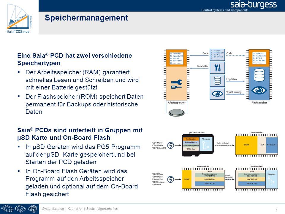 Speichermanagement Eine Saia® PCD hat zwei verschiedene Speichertypen