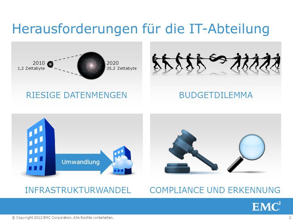 Herausforderungen für die IT-Abteilung