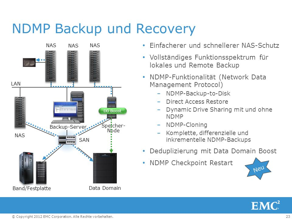 NDMP Backup und Recovery
