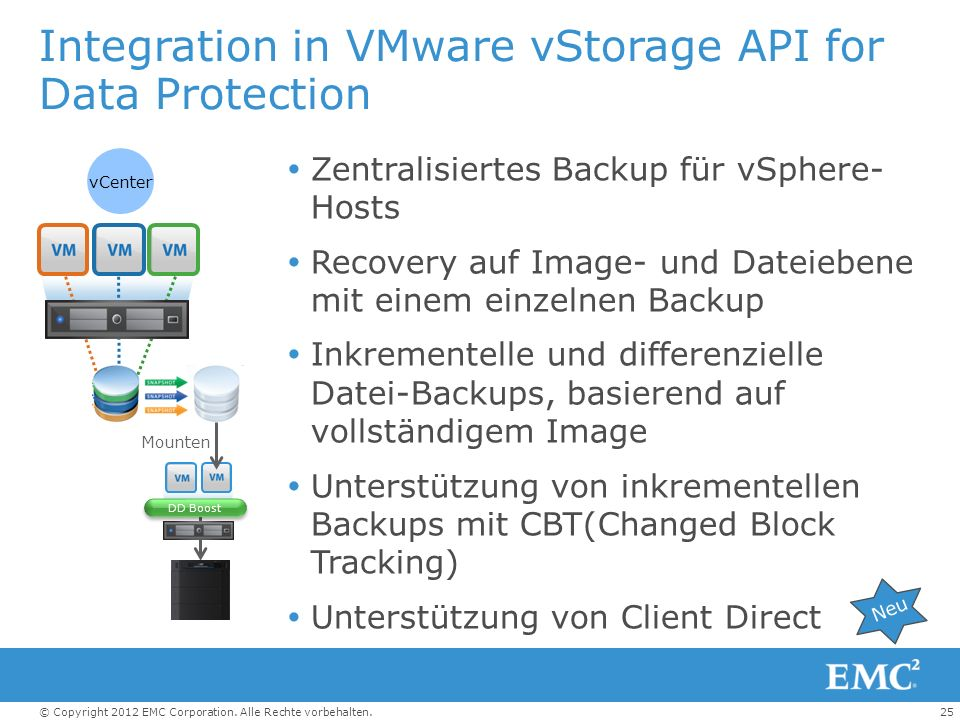 Integration in VMware vStorage API for Data Protection