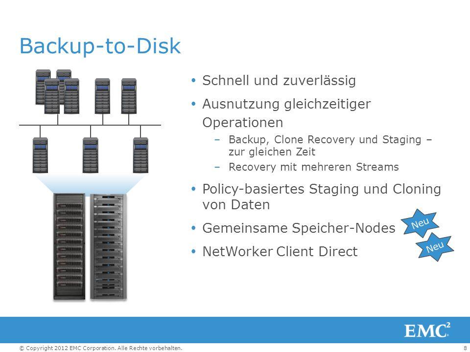 Backup-to-Disk Schnell und zuverlässig