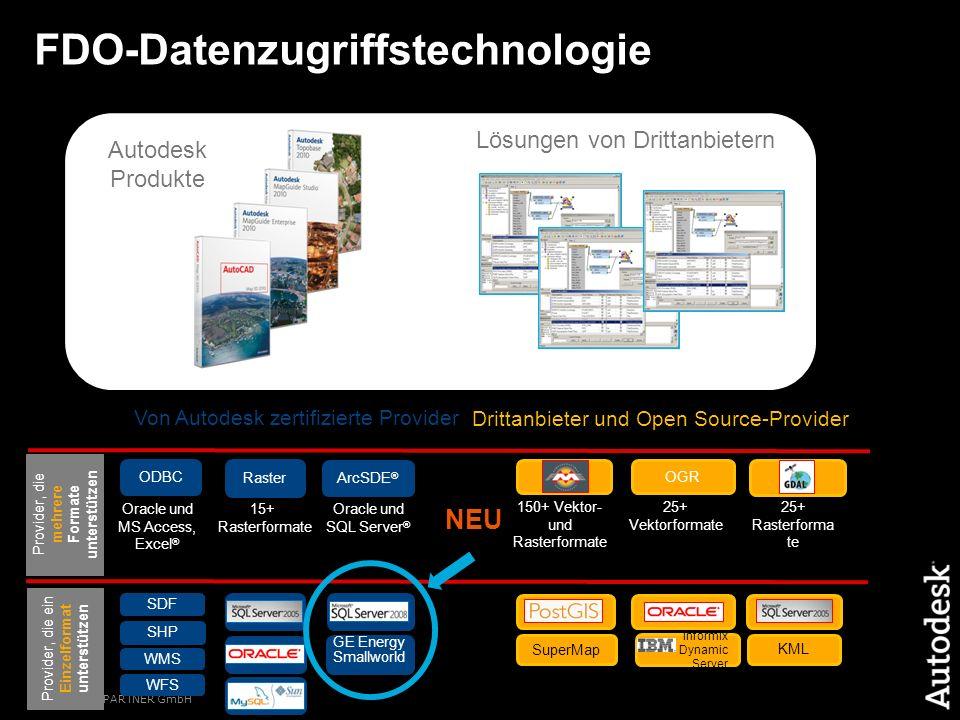 FDO-Datenzugriffstechnologie
