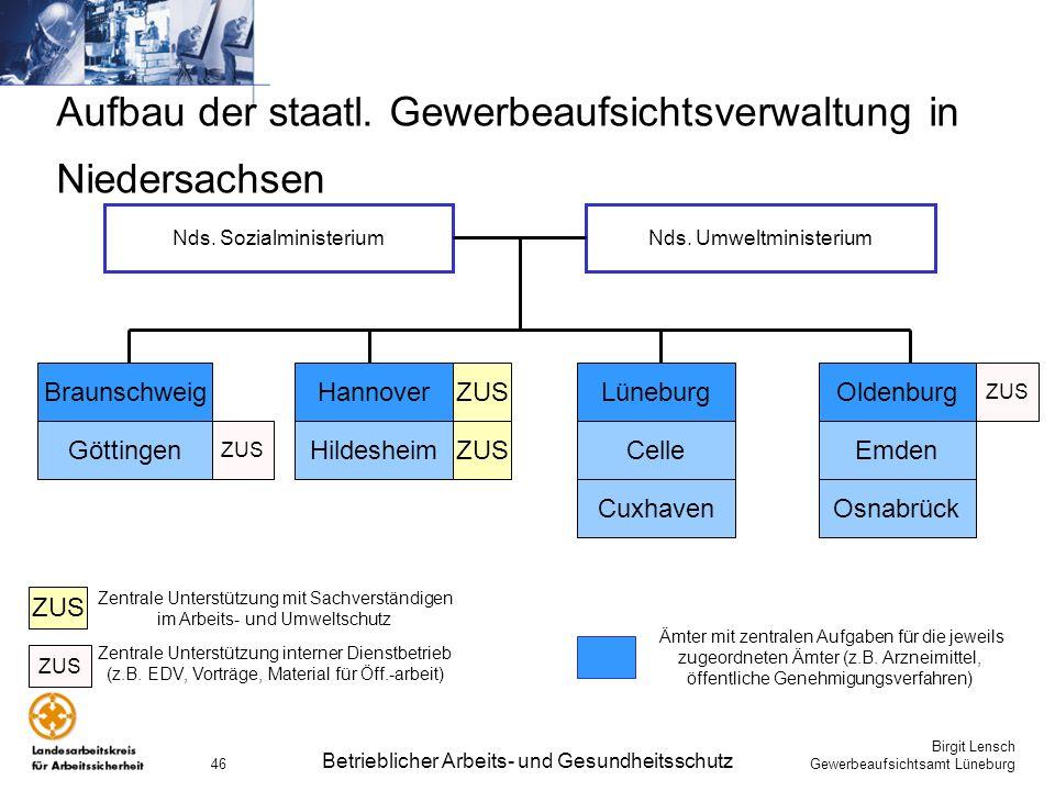 Aufbau der staatl. Gewerbeaufsichtsverwaltung in Niedersachsen