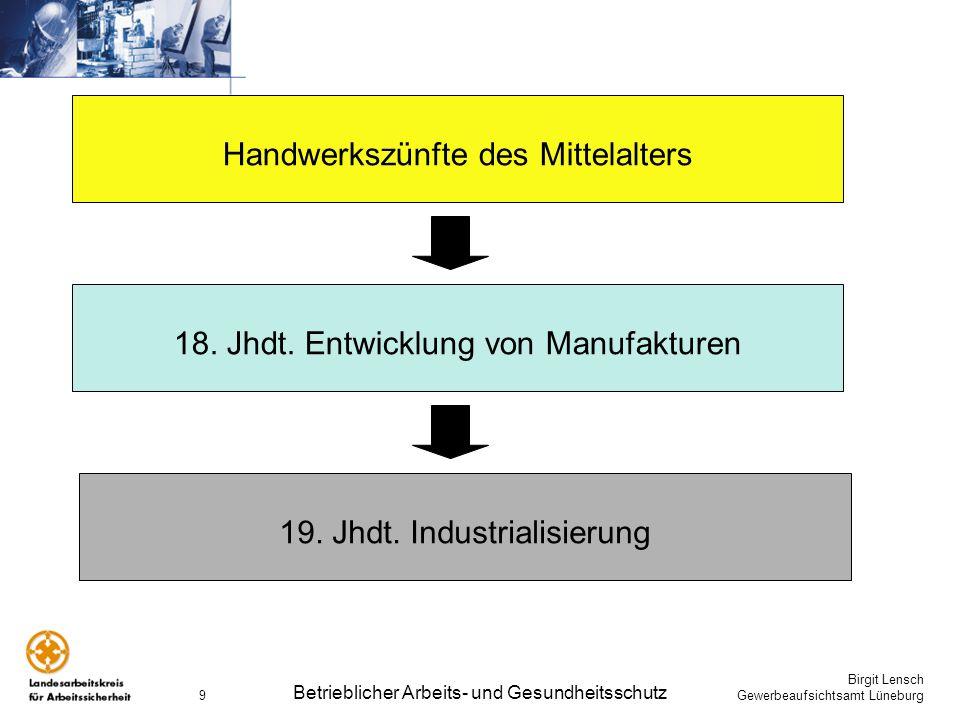 Handwerkszünfte des Mittelalters