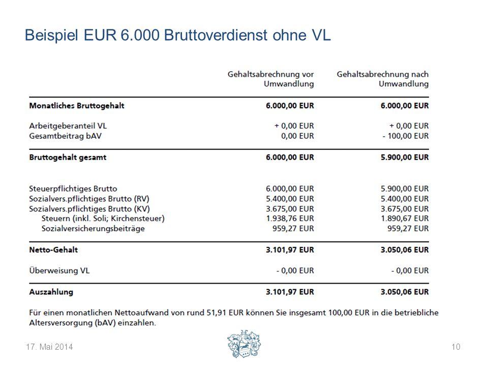 Beispiel EUR 6.000 Bruttoverdienst ohne VL
