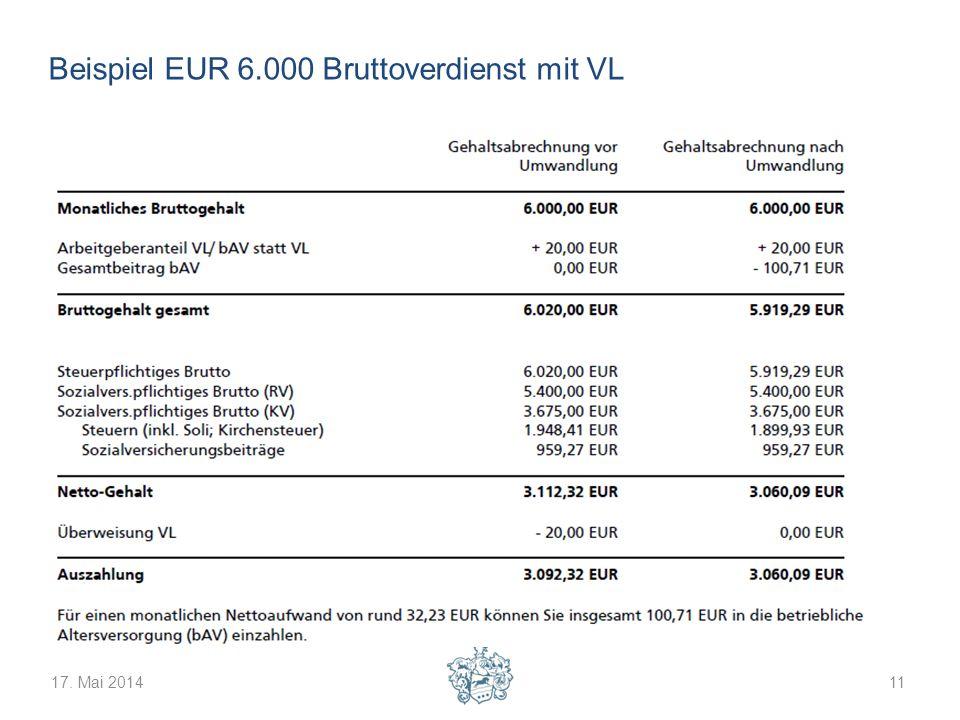 Beispiel EUR 6.000 Bruttoverdienst mit VL