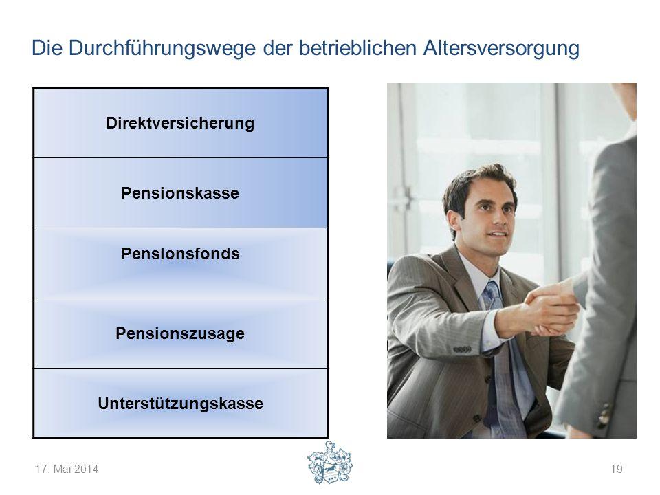 Die Durchführungswege der betrieblichen Altersversorgung