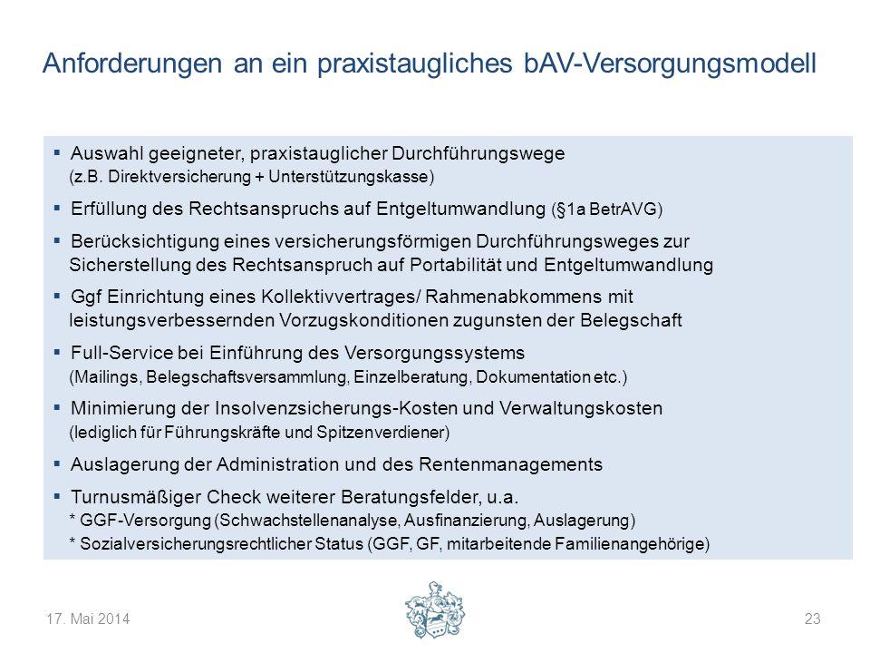 Anforderungen an ein praxistaugliches bAV-Versorgungsmodell