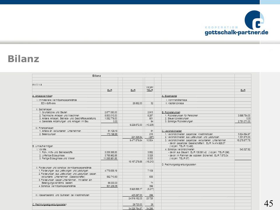 Bilanz Bilanz A k t i v a Vorjahr EUR TEUR A. Anlagevermögen