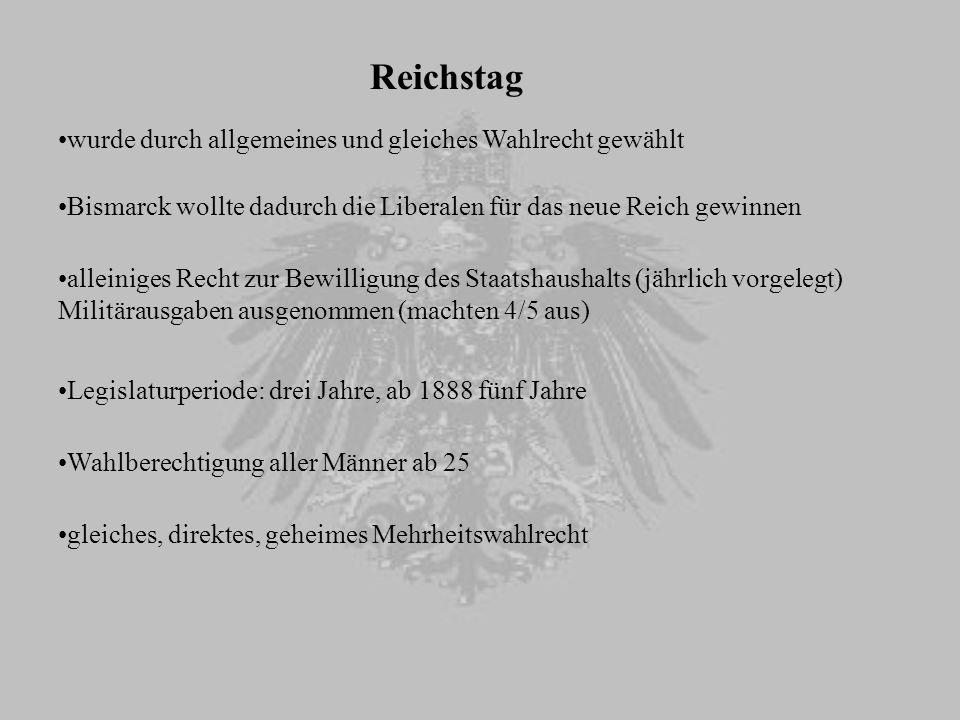 Reichstag wurde durch allgemeines und gleiches Wahlrecht gewählt